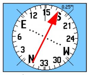 kompas_kurs